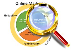 Focus on web site speed improvements
